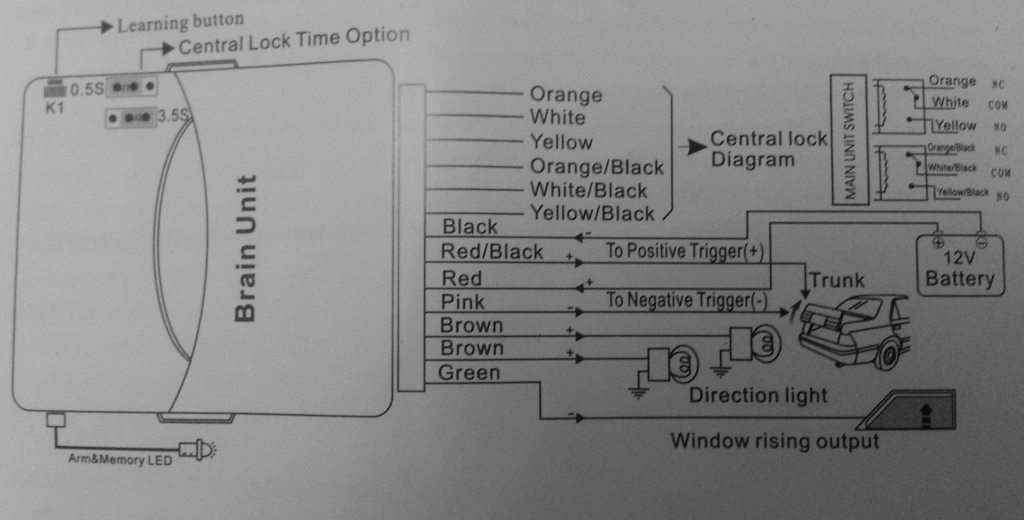 citroen dispatch central locking wiring diagram installing remote locking to polo 6n with central locking ... black widow central locking wiring diagram
