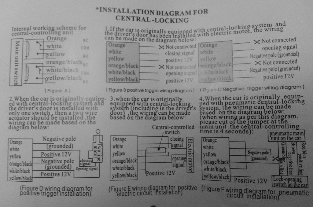 vw polo 6n central locking wiring diagram installing remote locking to polo 6n with central locking ...