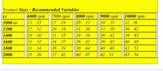 venturisize.PNG.bcd56c9f3c6421d8067b20faac0e0b97.PNG